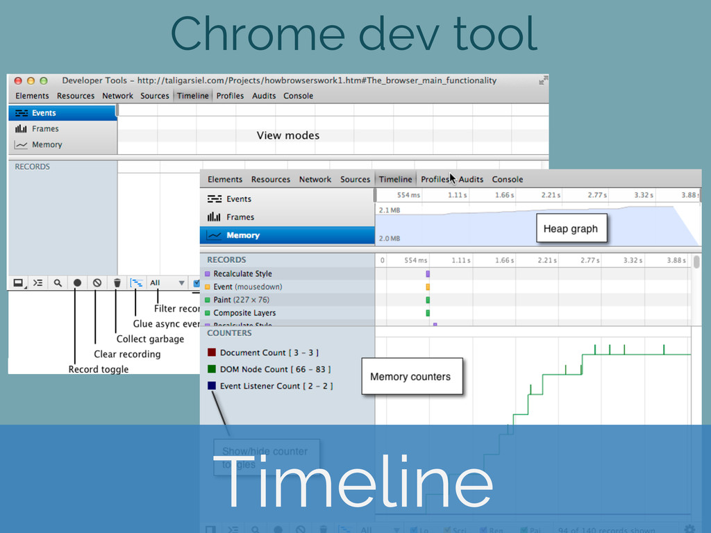 Chrome dev tool Timeline