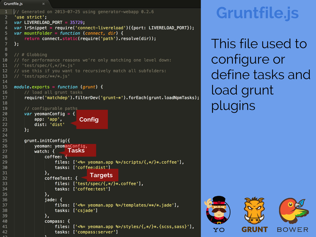 Gruntfile.js Config Tasks Targets This file use...