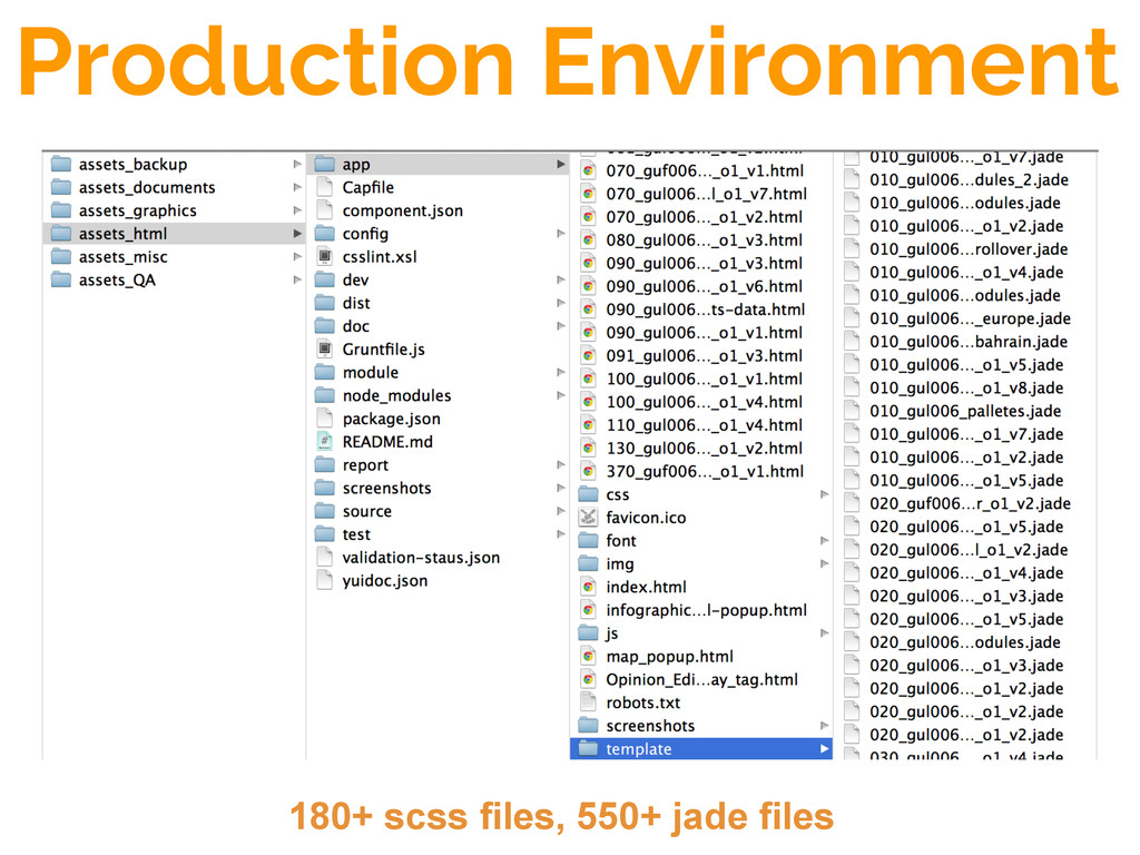Production Environment 180+ scss files, 550+ ja...