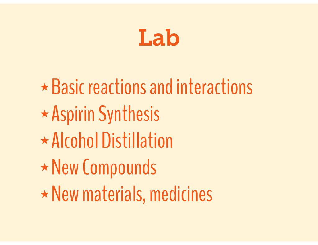 Lab ★ Basic reactions and interactions ★ Aspiri...