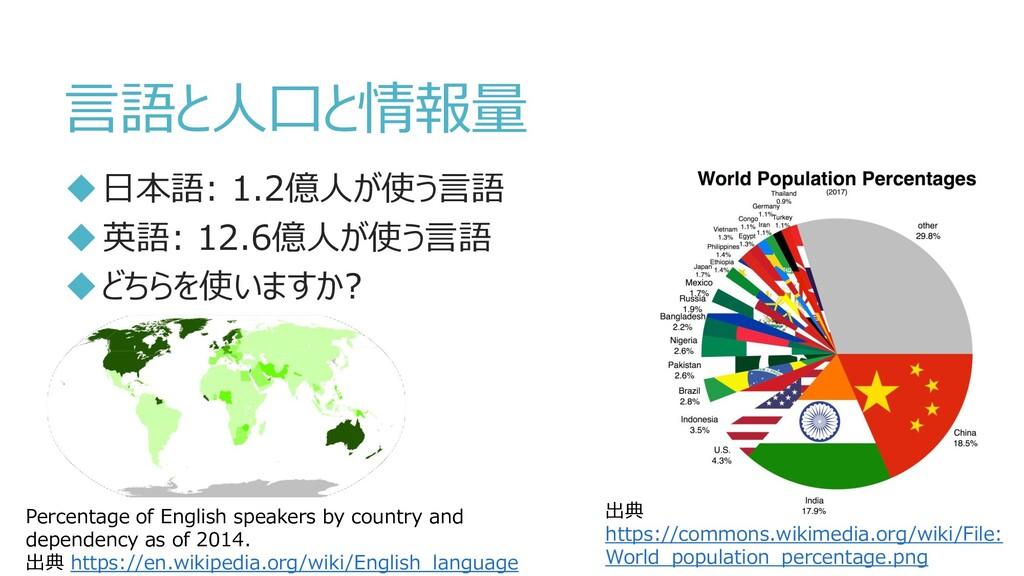 言語と人口と情報量 日本語: 1.2億人が使う言語 英語: 12.6億人が使う言語 どち...