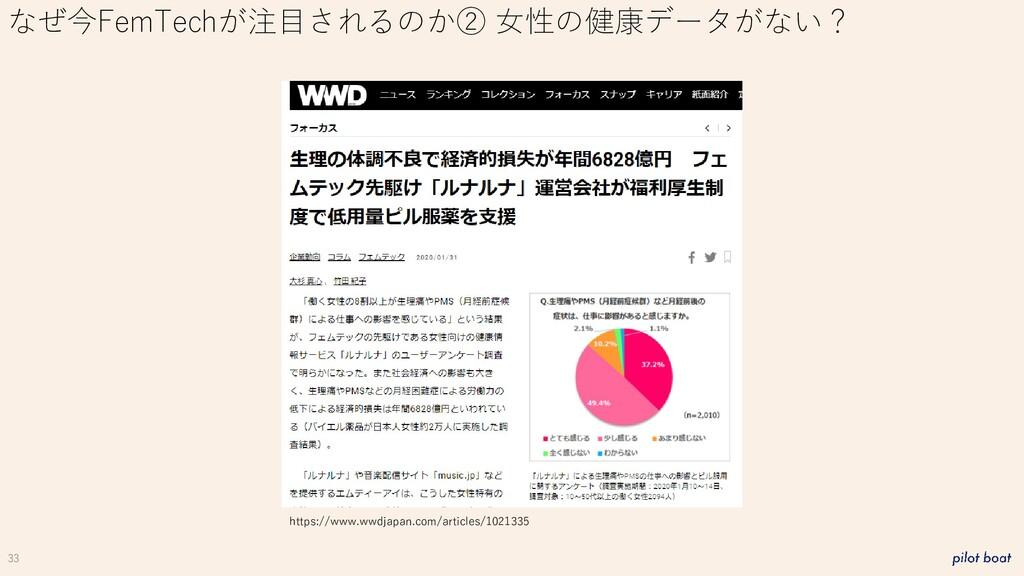33 なぜ今FemTechが注目されるのか② 女性の健康データがない? https://www...