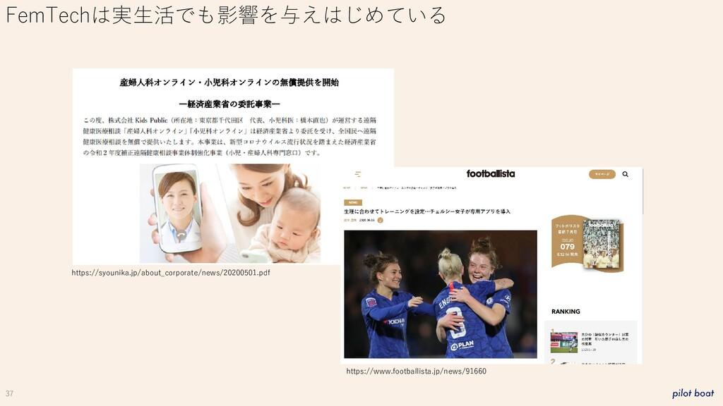37 FemTechは実生活でも影響を与えはじめている https://syounika.jp...