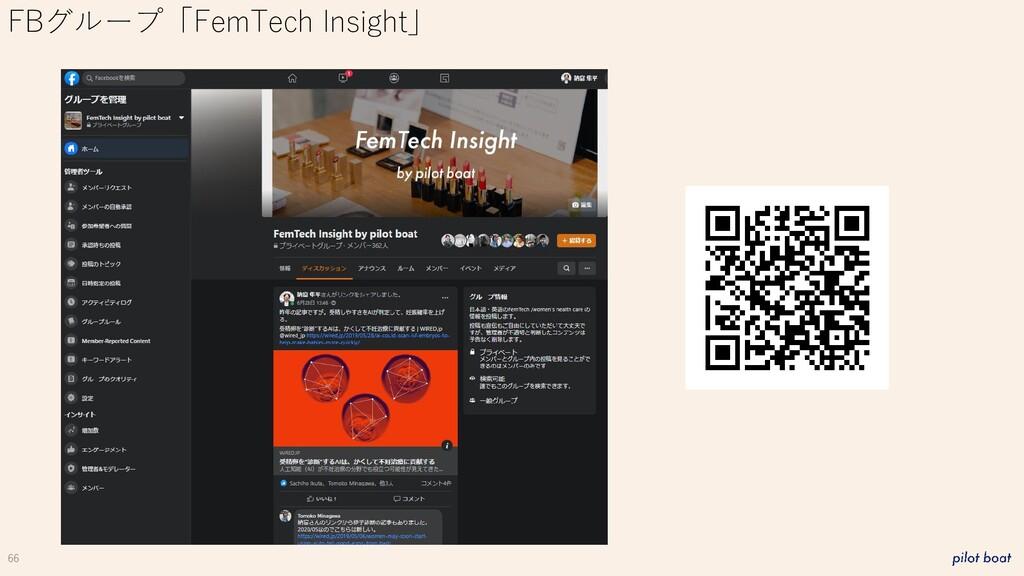 66 FBグループ「FemTech Insight」