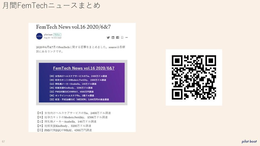 67 月間FemTechニュースまとめ