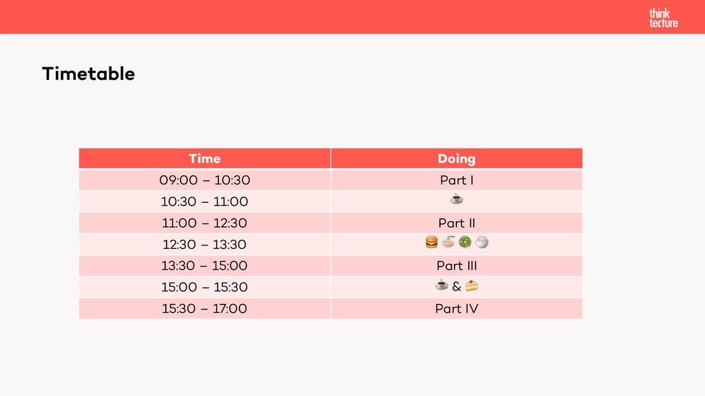 Time Doing 09:00 – 10:30 Part I 10:30 – 11:00 ☕...