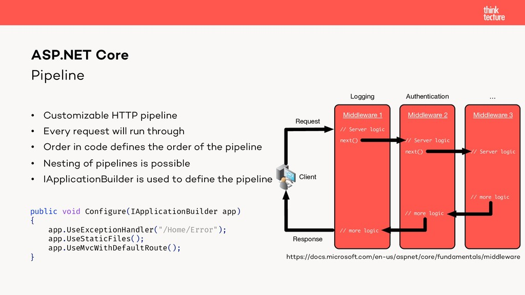 Pipeline • Customizable HTTP pipeline • Every r...