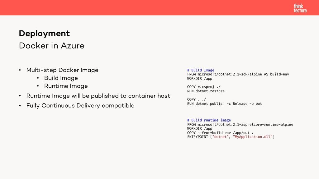 Docker in Azure • Multi-step Docker Image • Bui...