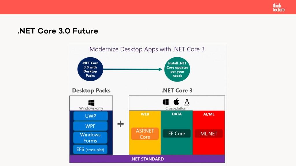 .NET Core 3.0 Future