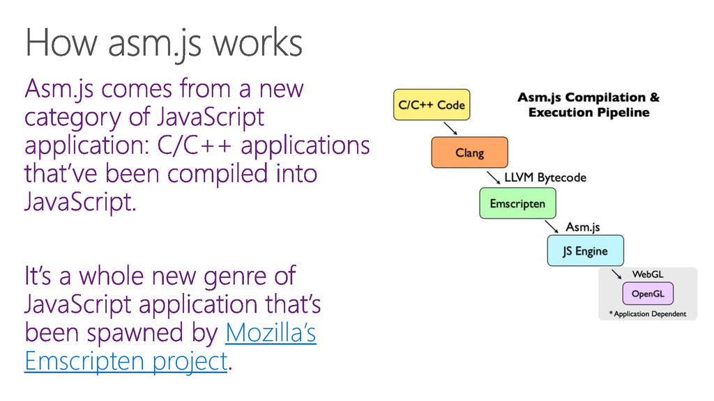 Mozilla's Emscripten project