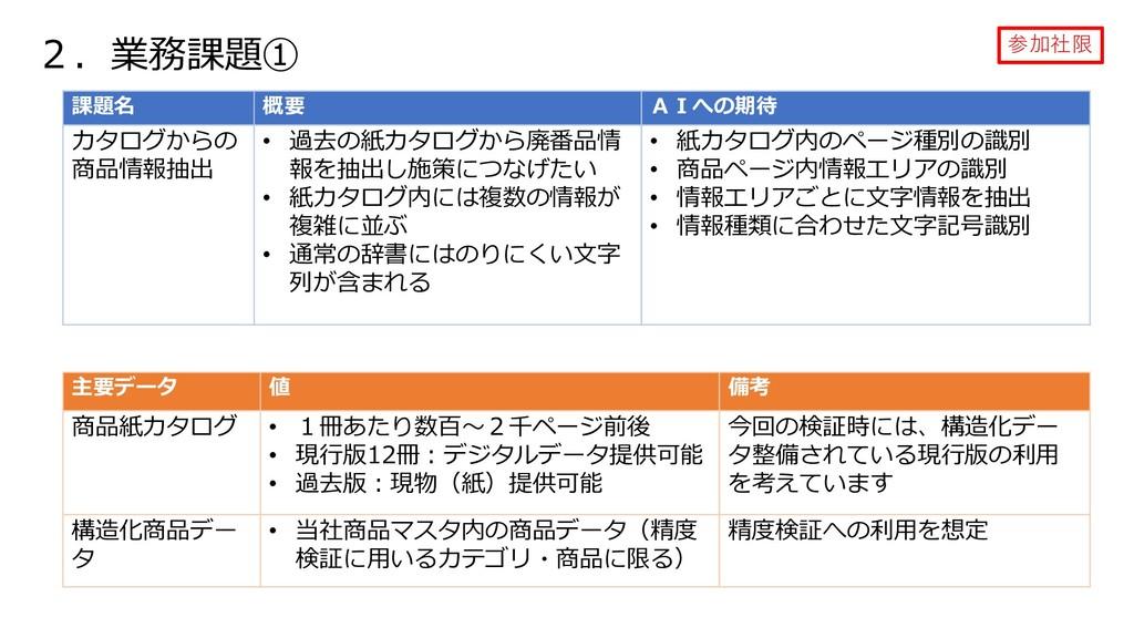 2.業務課題① 課題名 概要 AIへの期待 カタログからの 商品情報抽出 • 過去の紙カタログ...