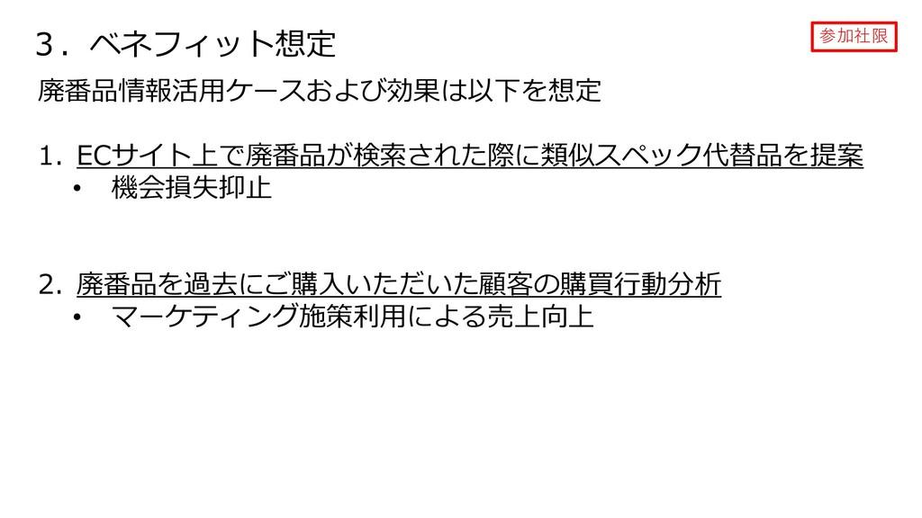 3.ベネフィット想定 参加社限 廃番品情報活用ケースおよび効果は以下を想定 1. ECサイト上...
