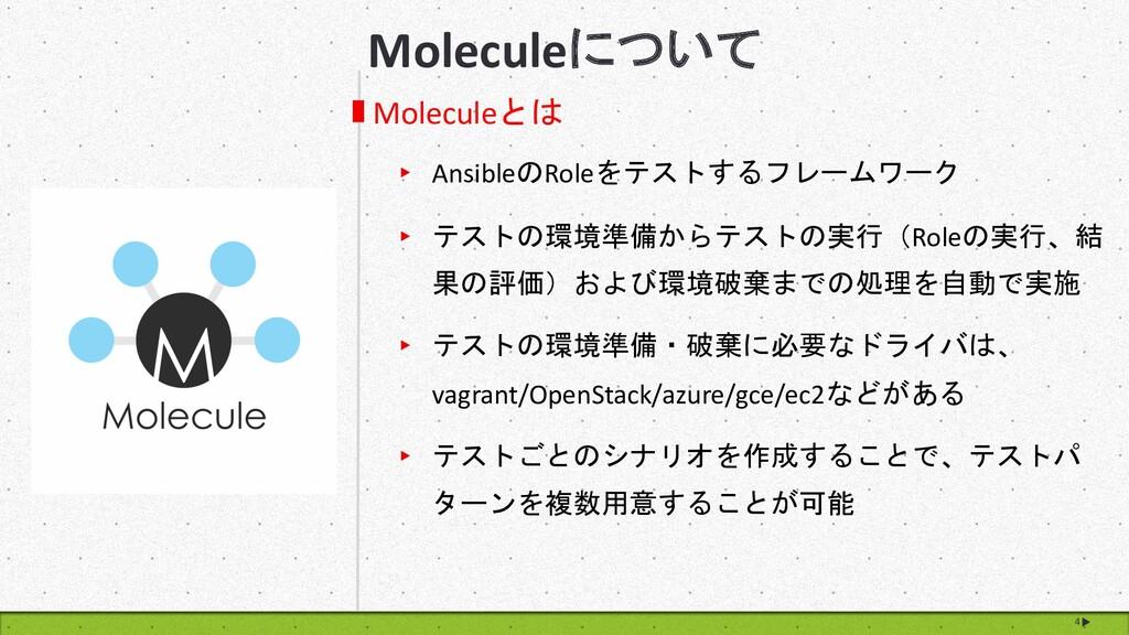4 Moleculeについて Moleculeとは ▸ AnsibleのRoleをテストするフ...
