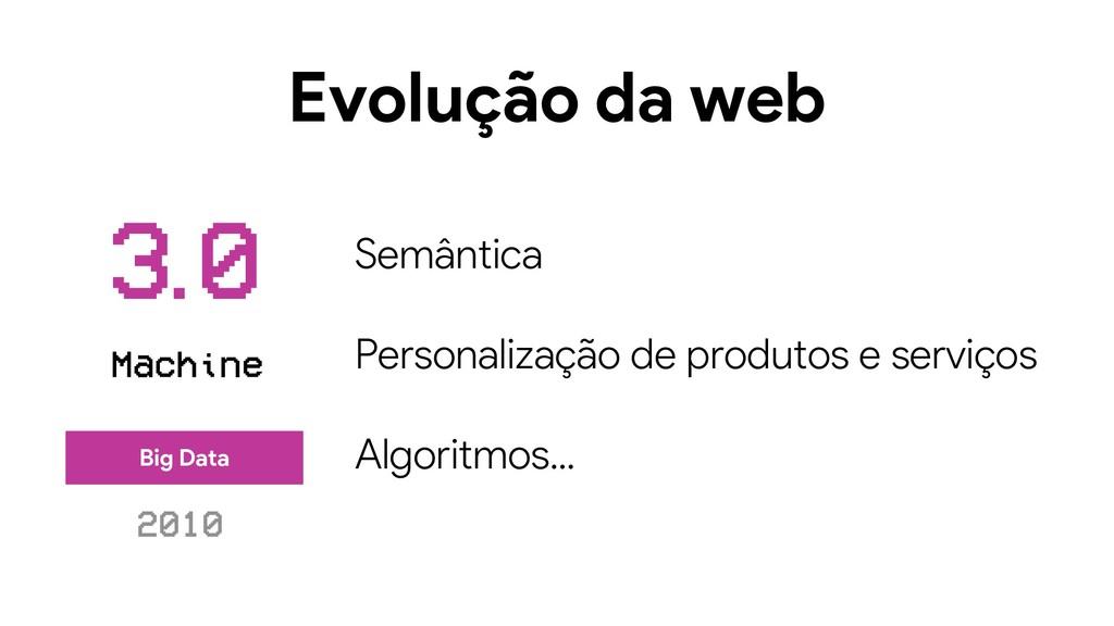 Evolução da web Semântica Personalização de pro...