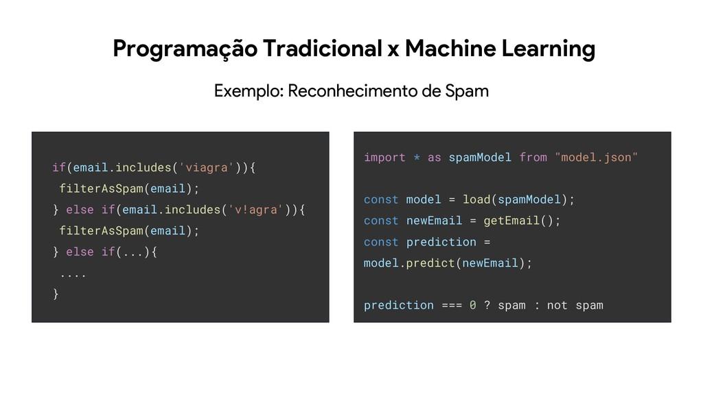 Programação Tradicional x Machine Learning Exem...
