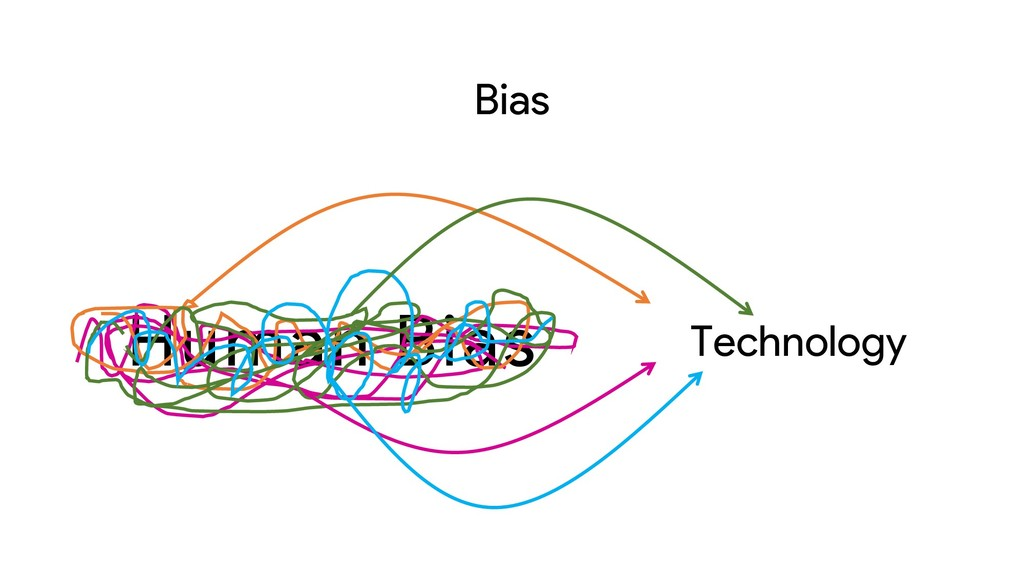 Human Bias Technology Bias