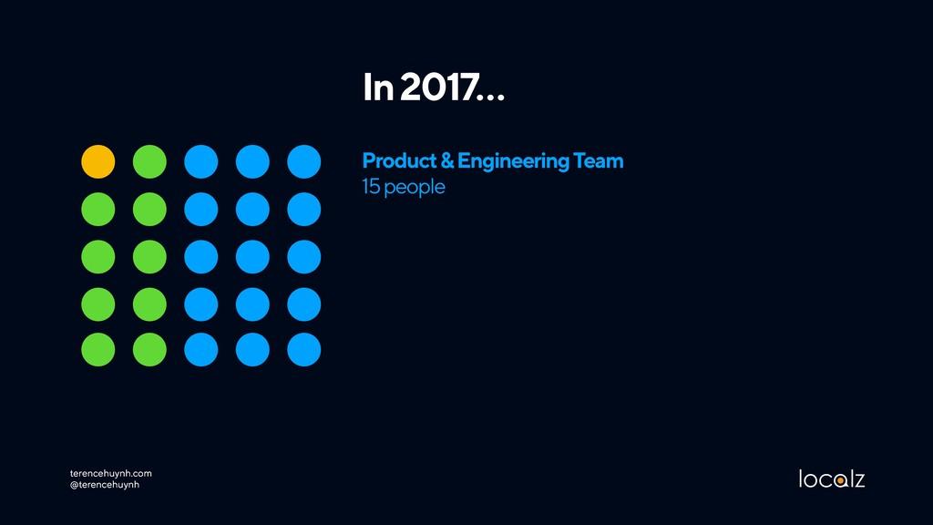 Product & Engineering Team 15 people terencehu...