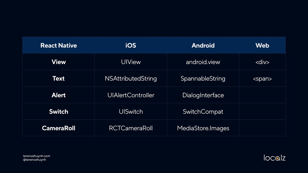 React Native iOS Android Web View UIView androi...