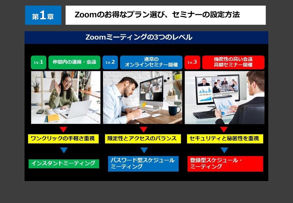 第 1章 Zoomのお得なプラン選び、セミナーの設定方法
