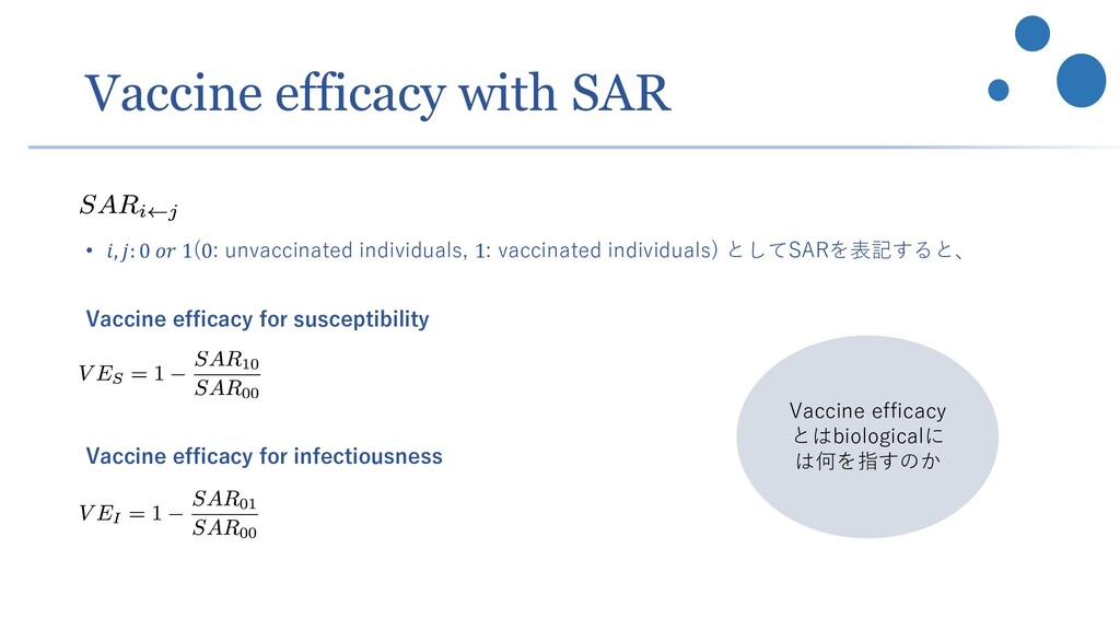 Vaccine efficacy with SAR • 𝑖, 𝑗: 0 𝑜𝑟 1(0: unv...
