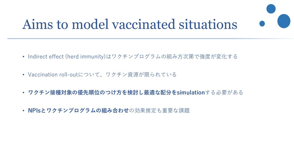 Aims to model vaccinated situations • Indirect ...