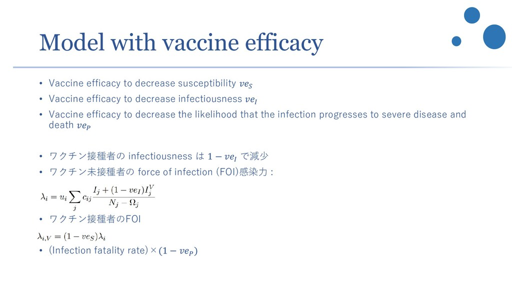 Model with vaccine efficacy • Vaccine efficacy ...
