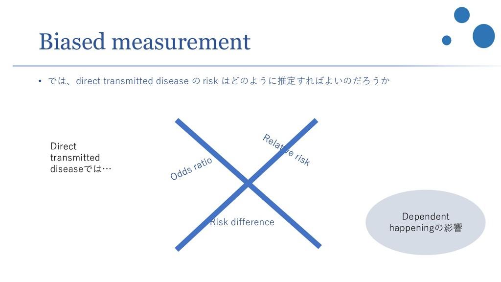 Biased measurement • では、direct transmitted dise...