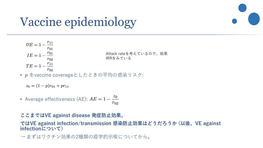 Vaccine epidemiology • 𝑝 をvaccine coverageとしたとき...