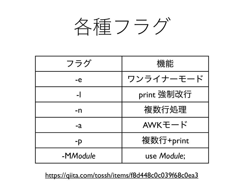 ֤छϑϥά ϑϥά ػ -e ϫϯϥΠφʔϞʔυ -l print ڧ੍վߦ -n ෳߦॲ...