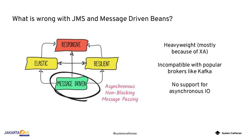 @systemcraftsman What is wrong with JMS and Mes...