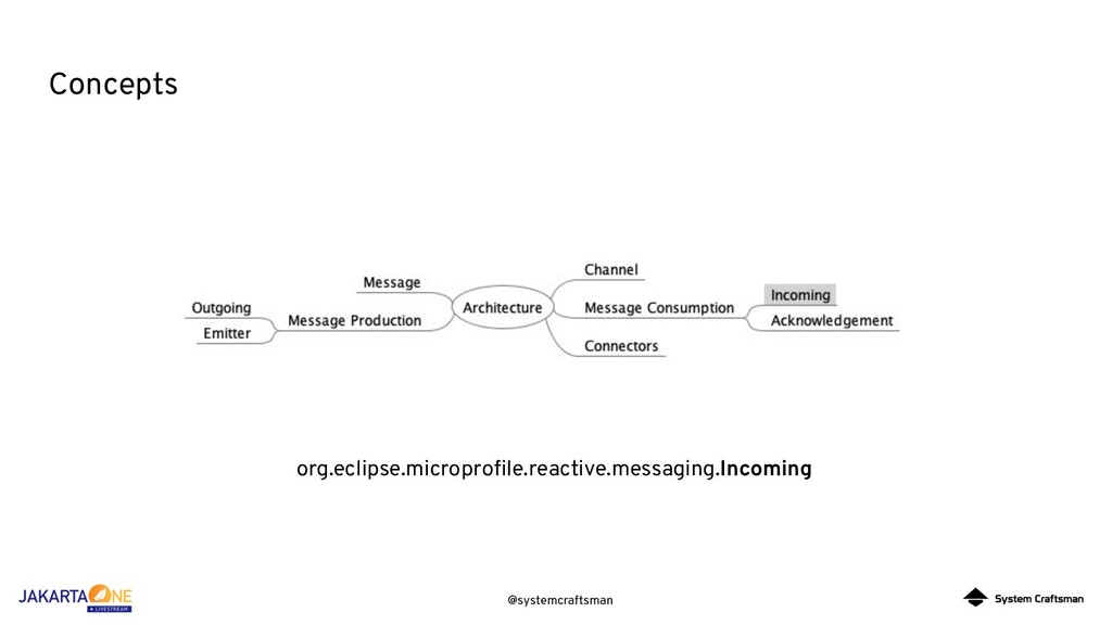 @systemcraftsman Concepts org.eclipse.microprofi...