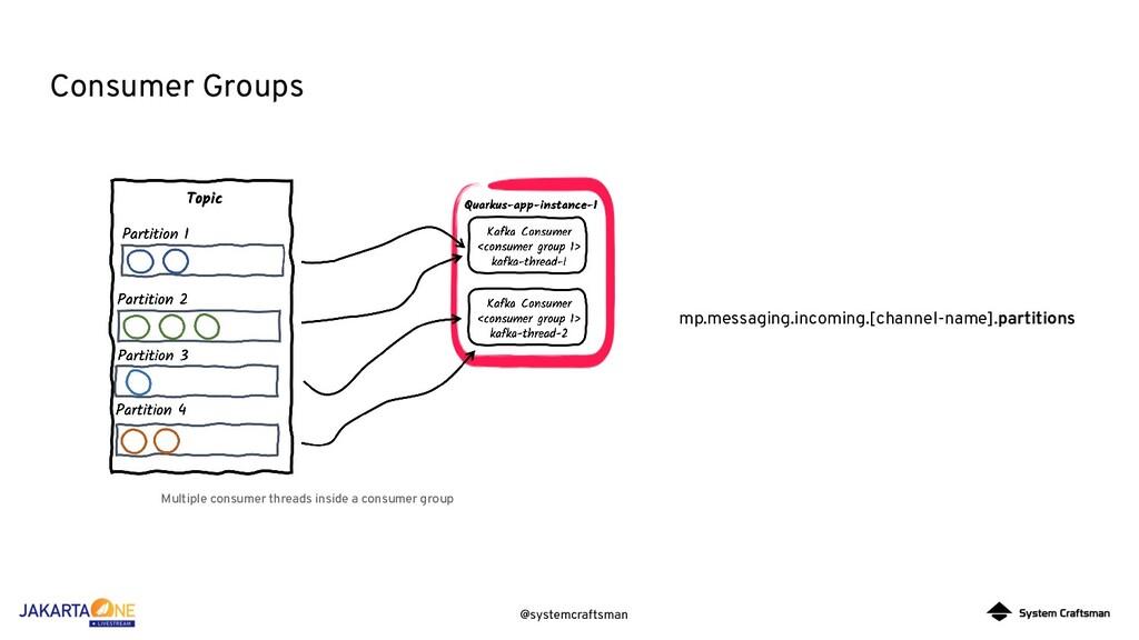 @systemcraftsman Consumer Groups Multiple consu...