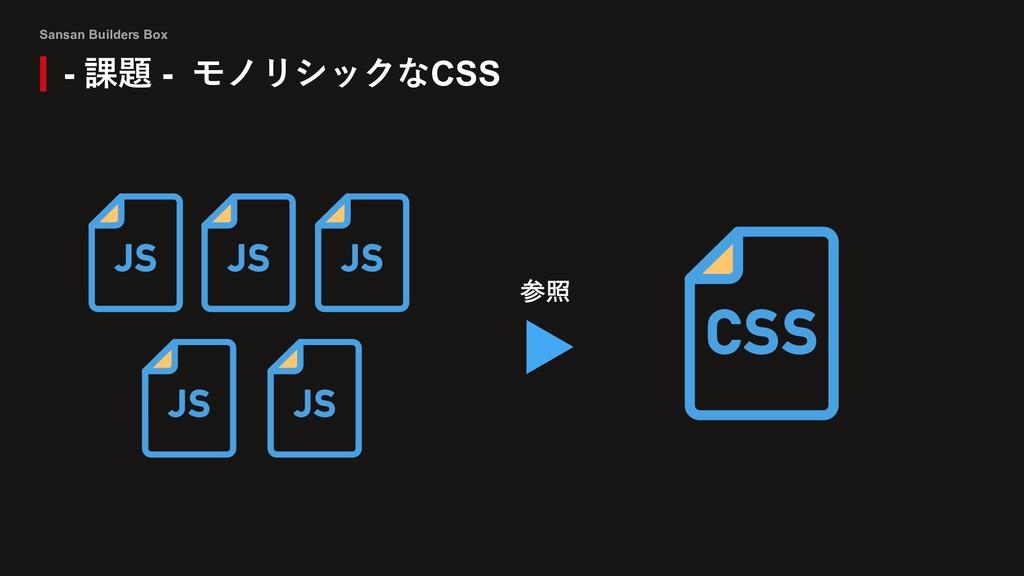 Sansan Builders Box - 課題 - モノリシックなCSS 参照
