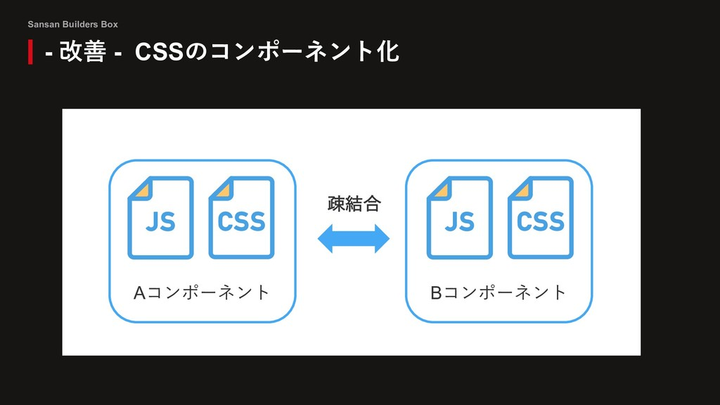 Sansan Builders Box - 改善 - CSSのコンポーネント化 Bコンポーネン...