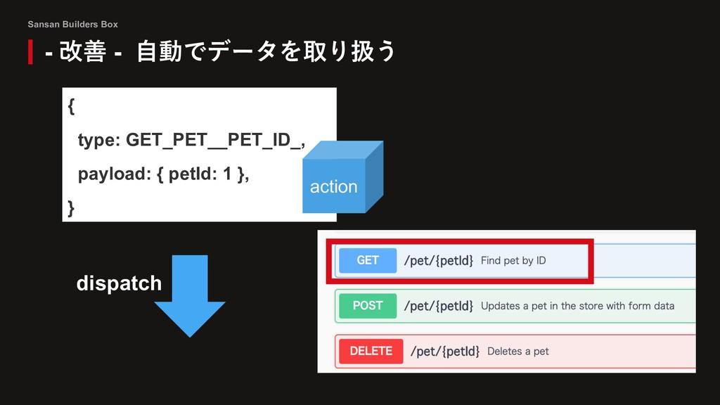Sansan Builders Box - 改善 - ⾃動でデータを取り扱う { type: ...