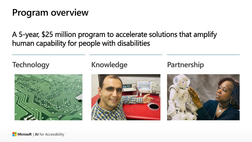 Program overview Technology Knowledge Partnersh...