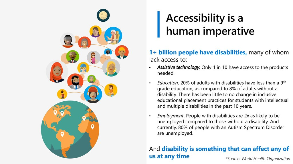 Accessibility is a human imperative 1+ billion ...