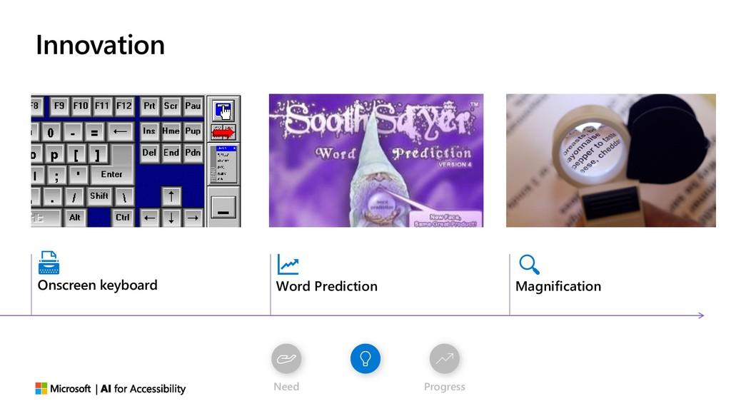 Innovation Onscreen keyboard Word Prediction Ma...