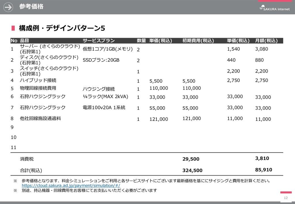 参考価格 12 No 品目 サービスプラン 数量 単価(税込) 初期費用(税込) 単価(税込)...