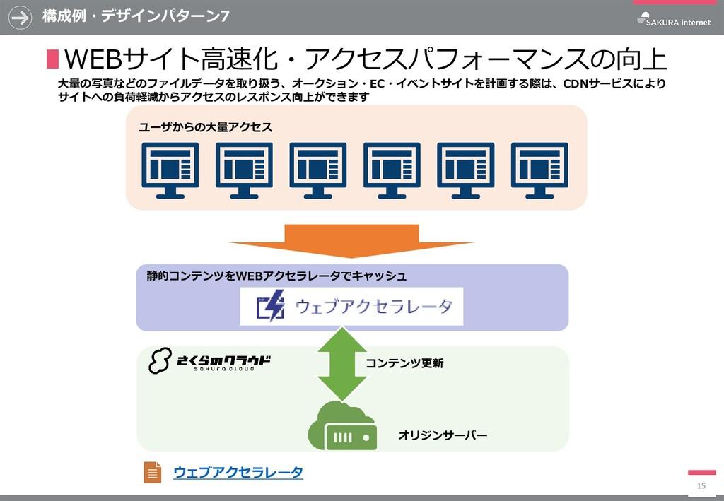 構成例・デザインパターン7 15 ∎WEBサイト高速化・アクセスパフォーマンスの向上 オリジン...