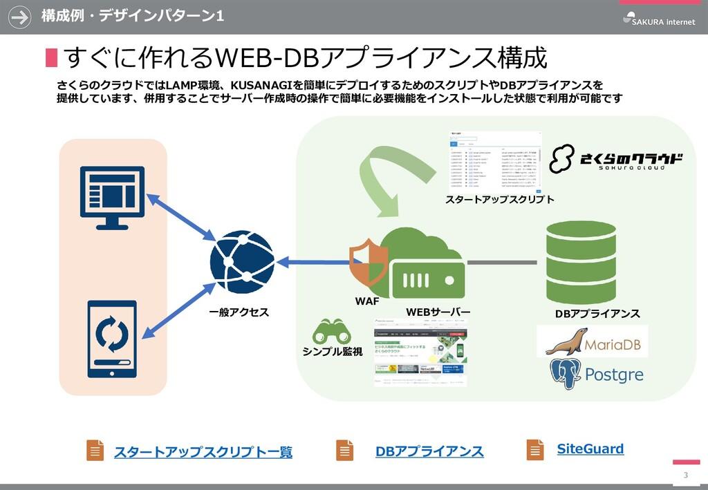 構成例・デザインパターン1 ∎すぐに作れるWEB-DBアプライアンス構成 3 さくらのクラウド...