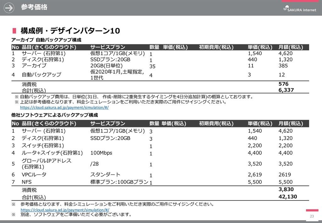 参考価格 23 No 品目(さくらのクラウド) サービスプラン 数量 単価(税込) 初期費用(...