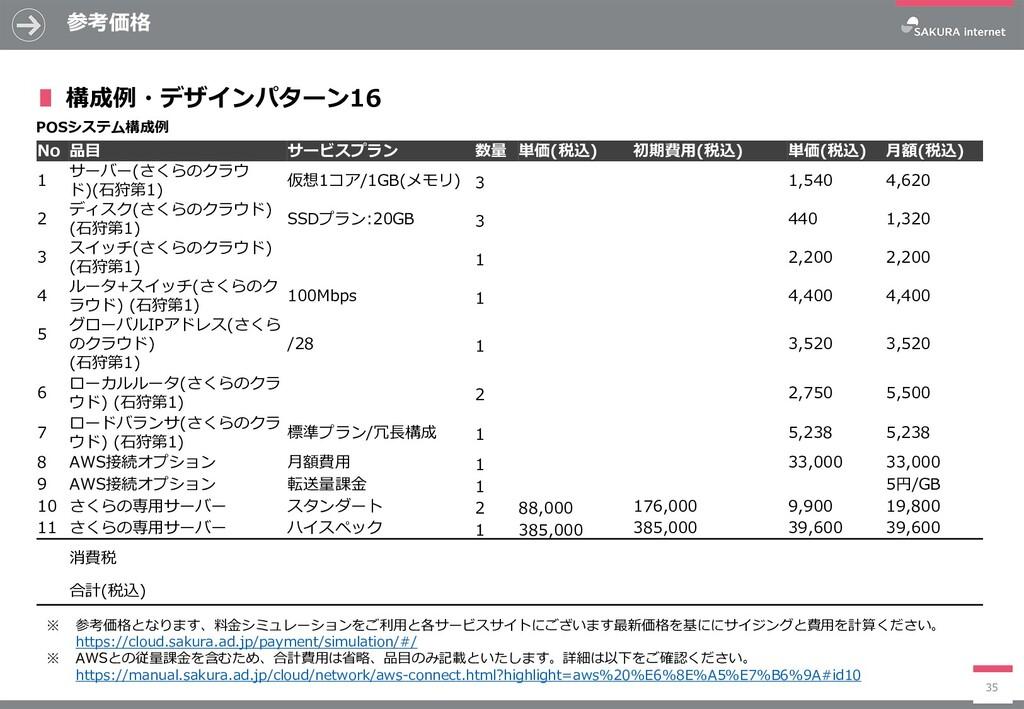 参考価格 35 No 品目 サービスプラン 数量 単価(税込) 初期費用(税込) 単価(税込)...