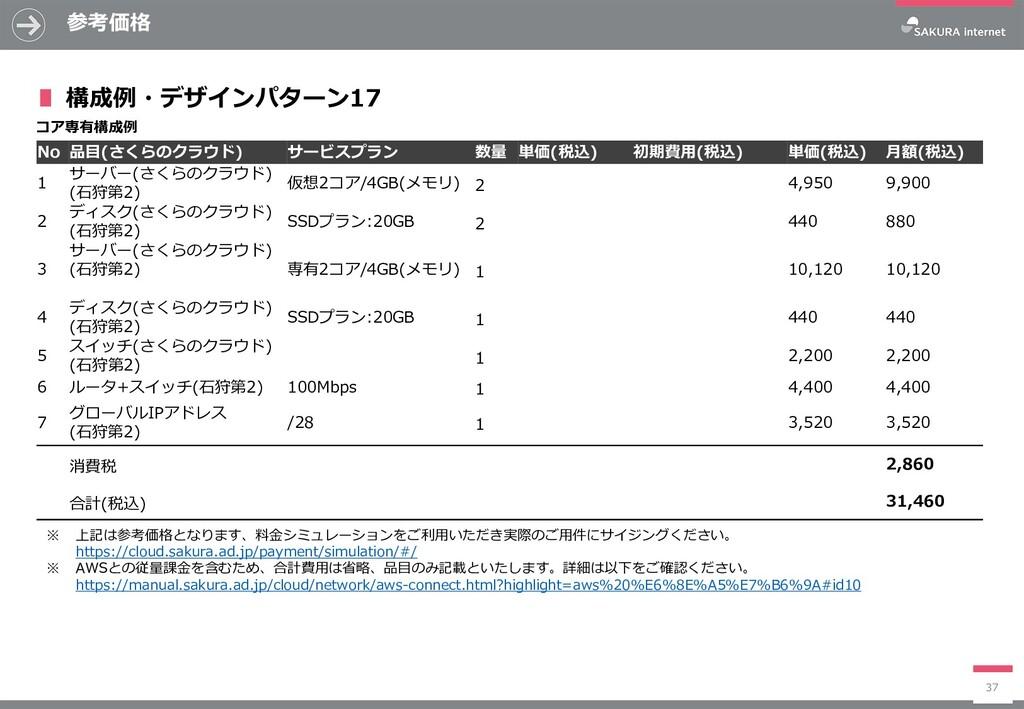 参考価格 37 No 品目(さくらのクラウド) サービスプラン 数量 単価(税込) 初期費用(...