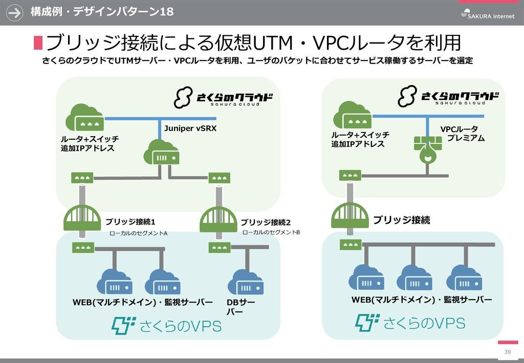 Juniper vSRX 構成例・デザインパターン18 39 ∎ブリッジ接続による仮想UTM・...