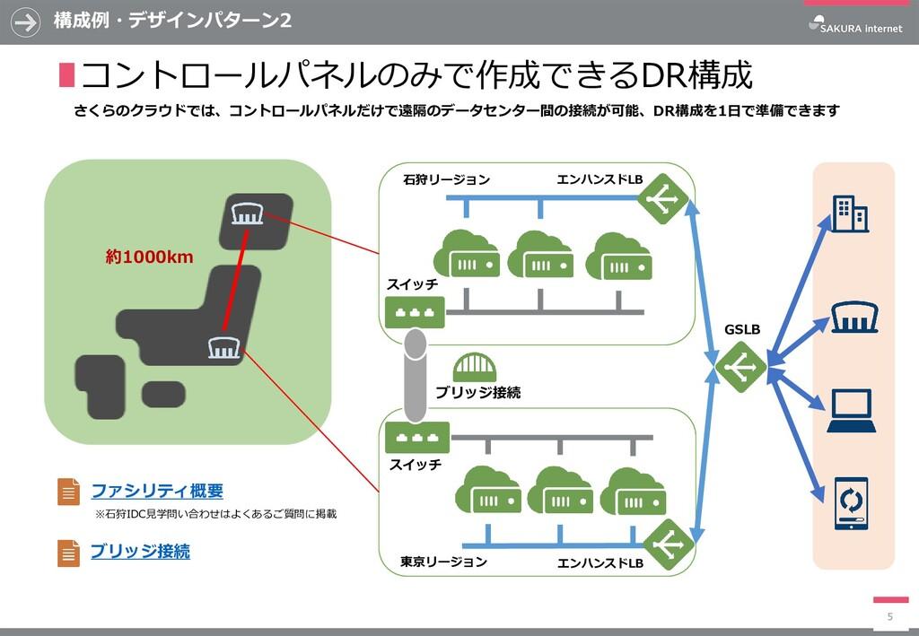 構成例・デザインパターン2 5 ∎コントロールパネルのみで作成できるDR構成 さくらのクラウド...