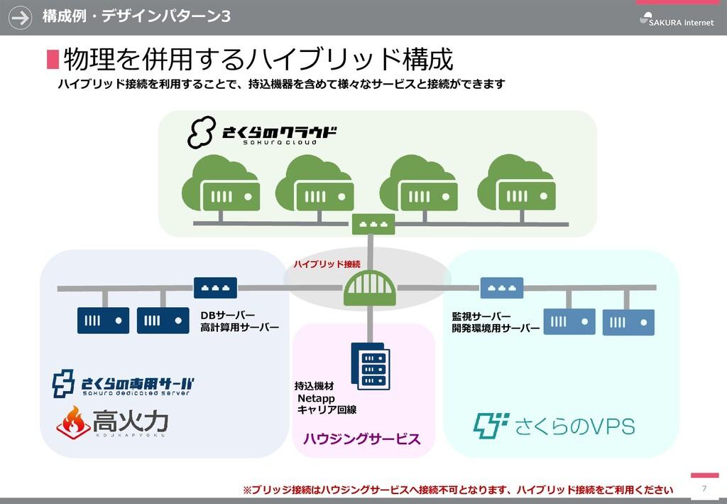 構成例・デザインパターン3 7 ∎物理を併用するハイブリッド構成 DBサーバー 高計算用サーバ...