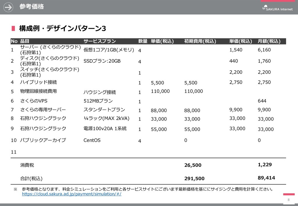 参考価格 8 No 品目 サービスプラン 数量 単価(税込) 初期費用(税込) 単価(税込) ...