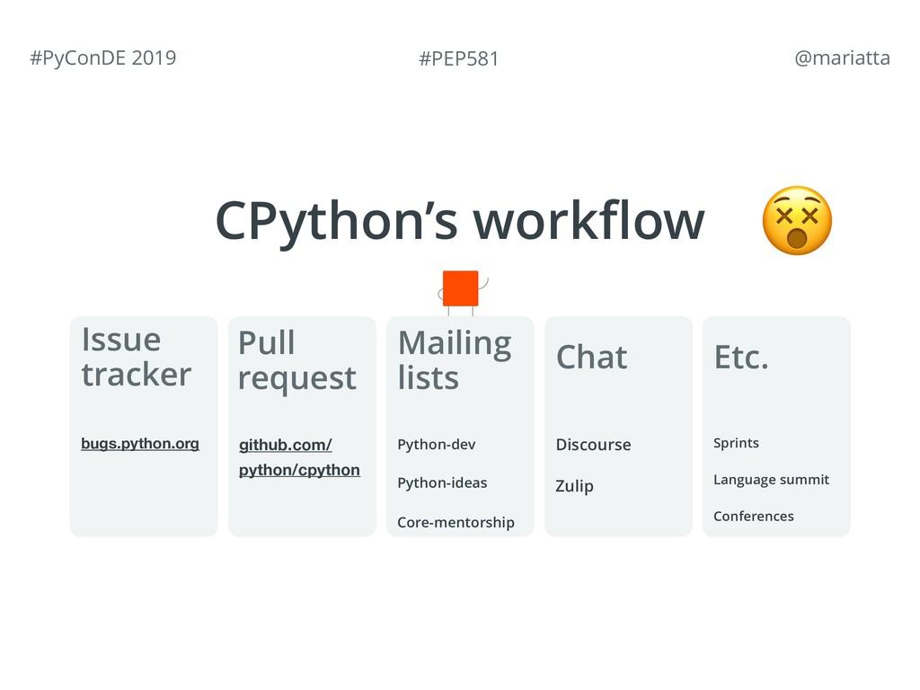 #PEP581 #PyConDE 2019 @mariatta CPython's work...