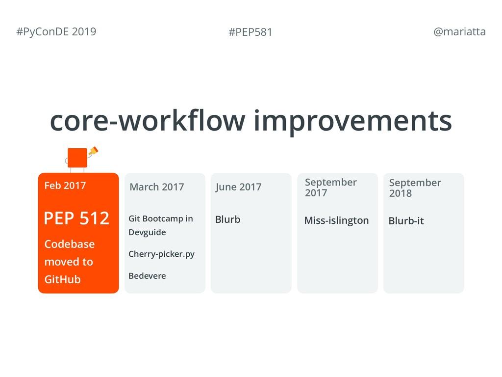 #PEP581 #PyConDE 2019 @mariatta Codebase moved...